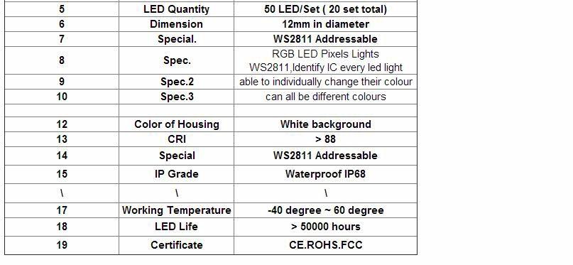 1000 Pcs Ws2811 Led Pixel Módulo 12Mm Ip68 Rgb Difuso Endereçável Para Assinar Carta Dc 5 V + Controlador T1000S + Power Adaptador