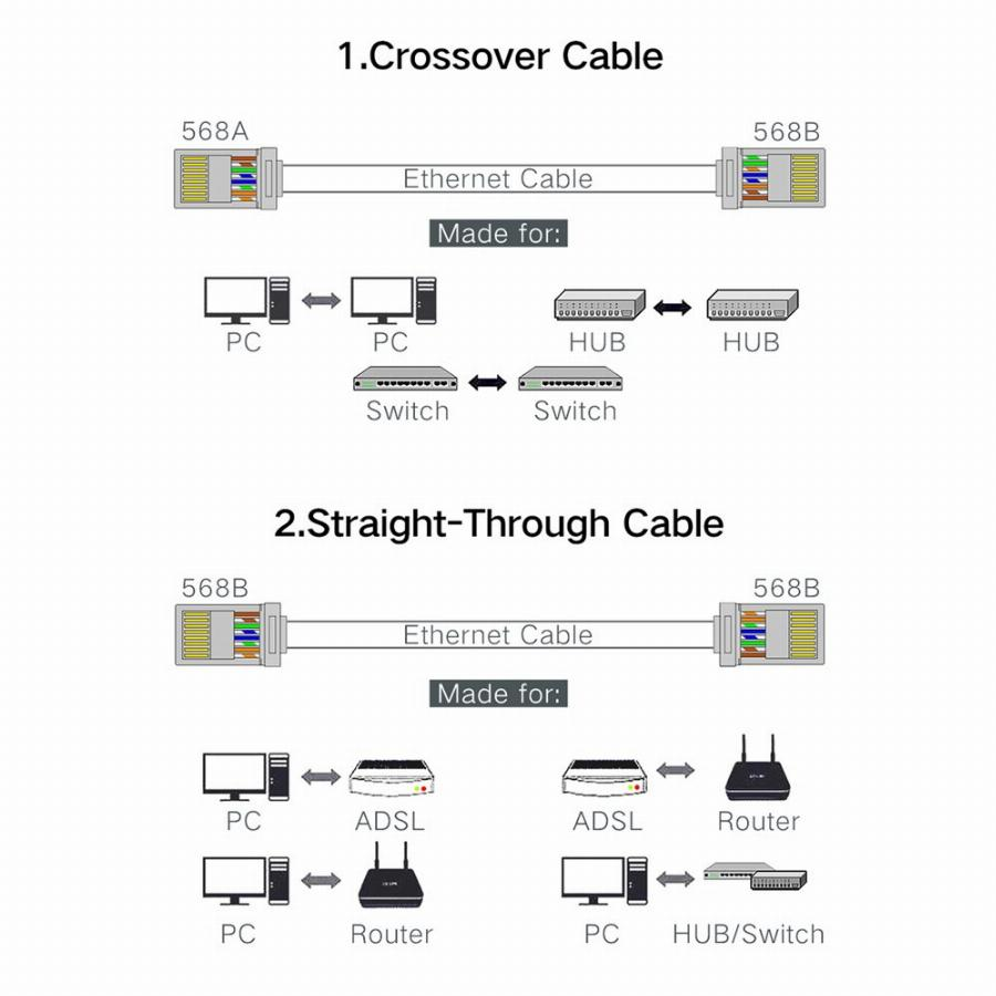 Xintylink Ez Rj45 Conector Ethernet Plugue Do Cabo De Rede Cat5E Cat6 Utp Unshielded Modular 8P8C 8Pin Terminais Banhados A Ouro 100 Pcs
