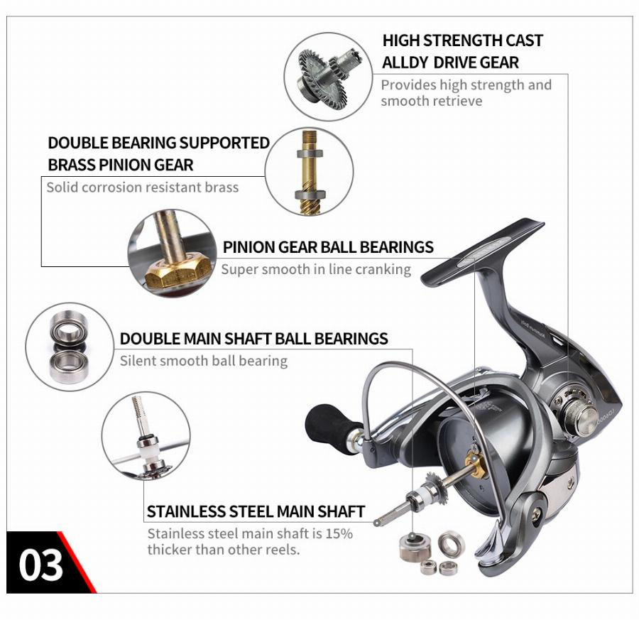 Vissen Marca 2017 New Super Spool Max Arraste 22 Kg De Metal Spinning Reel Fishing 13 + 1Bb 5.2: 1 Pesca Roda De Fiar Roda De Pesca Da Carpa Carretel